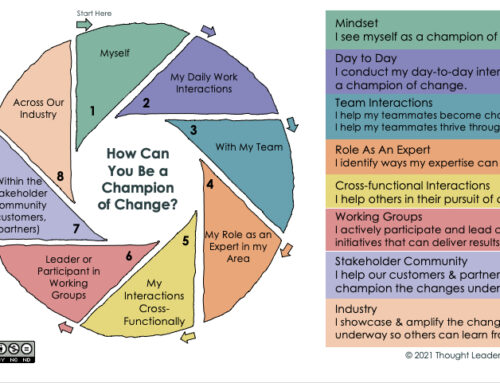 Get Started Today as a Champion of Change